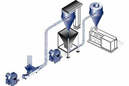 conveying system for cement silo